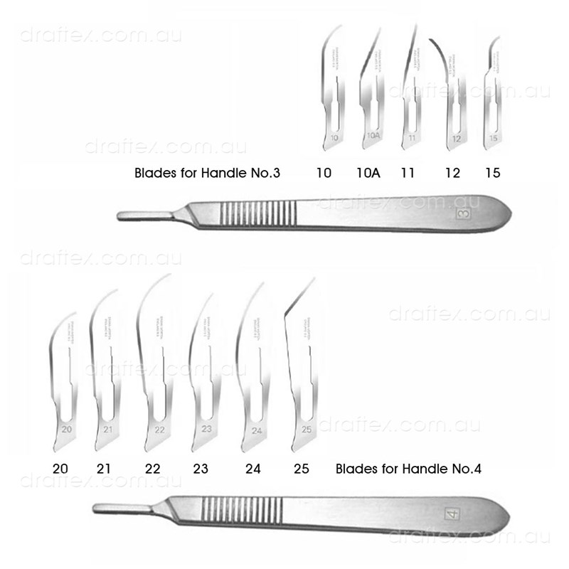 Image result for Scalpel Blades